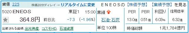 ホールディングス 株価 eneos