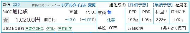 株価 旭化成